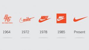 Brand e Rebranding